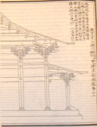 tallest pagoda